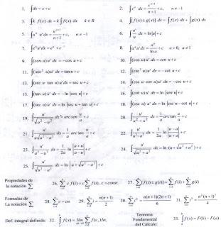 Formulario de calculo integral ipn