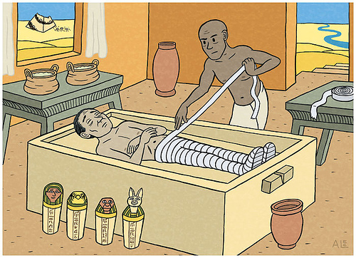 The embalming process of the ancient egyptians