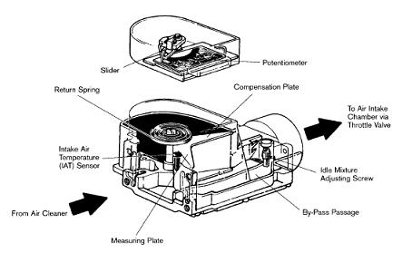 Komponen Mesin Mobil ~ Alphana Fitroh