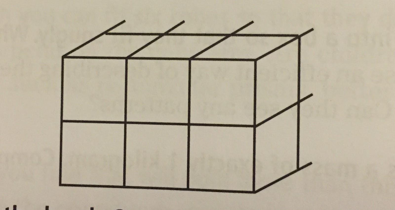 Enquiry Based Maths Open Ended Tasks Volume Of Cuboids Rectangular Prisms
