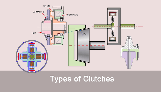 clutch_types_image