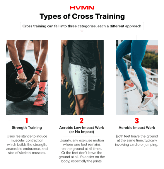 types of cross training