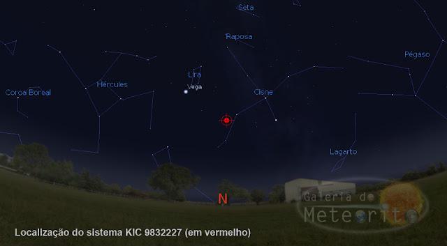 Localização do Sistema KIC 9832227