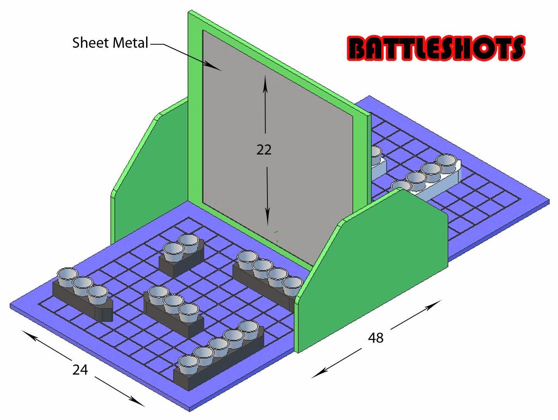 Battleship Shots Rules « The Best 10+ Battleship games