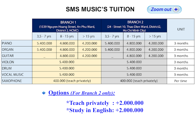 SMS Music School's Tuition