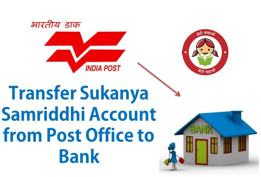 How To Transfer Ssa Account From Post Office To Bank