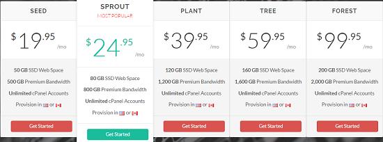 GreenGeeks Reseller, Re-Seller Hosting Pricing