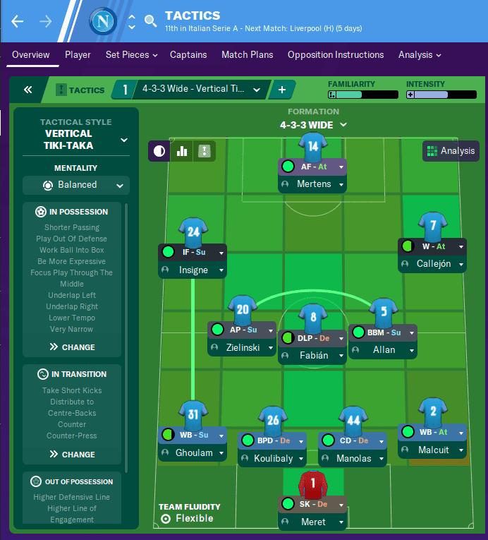 FM20 Napoli Tactic