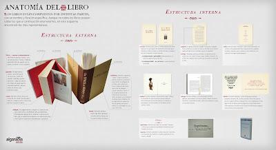 http://www.comunidadbaratz.com/blog/las-distintas-partes-de-las-que-esta-compuesto-el-libro-impreso/