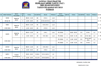 Jadwal Ujian Praktek Penialaian Akhir Tahun (PAT) Farmasi