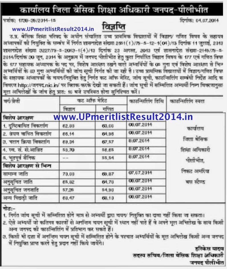 UP Cut-off List Pilibhit,Sonbhadra,Firozabad district 29334