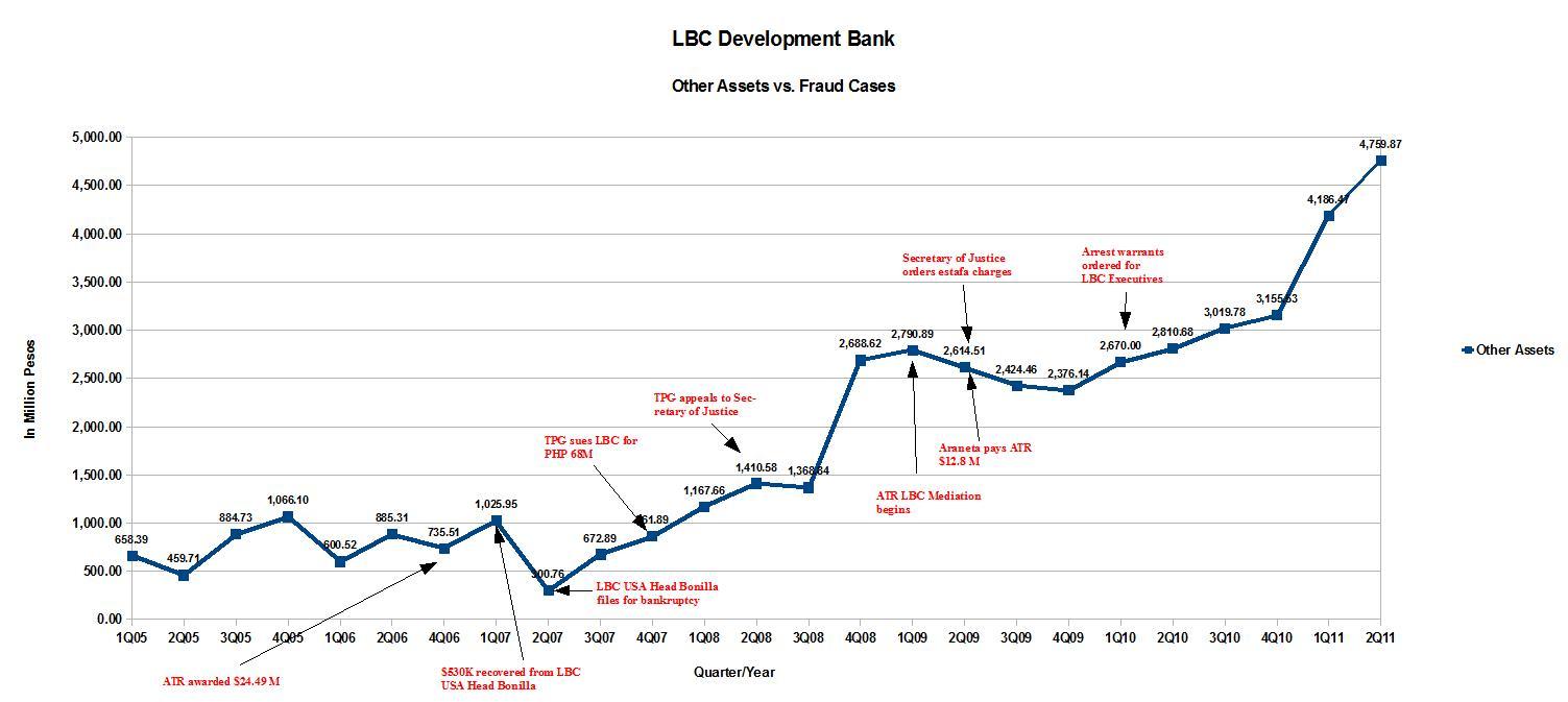Lbc vs forex