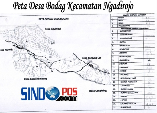 Profil Desa & Kelurahan, Desa Bodag Kecamatan Ngadirojo Kabupaten Pacitan