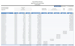 accounts receivable aging template excel in life templates included