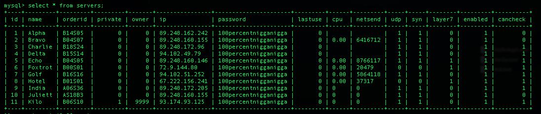 The dangers of Pastebin Sites | ReverSecurity