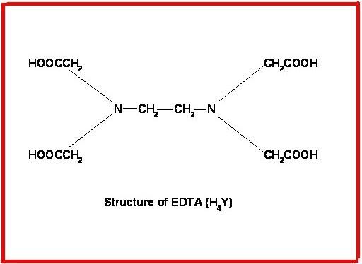 Acid base indicators spectroscopic method of determination of ka