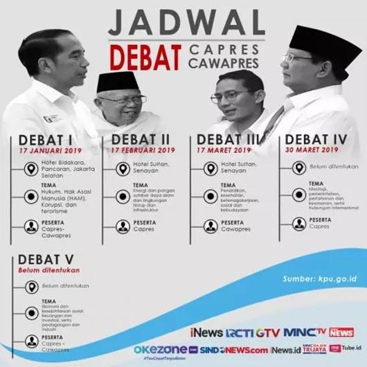 Debat Kedua, Prabowo Diprediksi Bingung Cari Celah Serang Jokowi