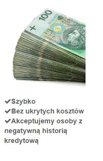 Rapida Money pozyczki bez BIK i BIG