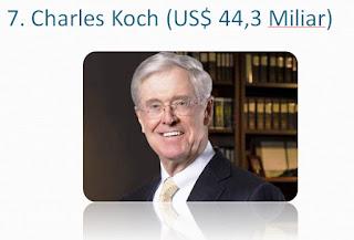 Charles-Koch-pengusaha-miliarder-terkaya-dunia-2017
