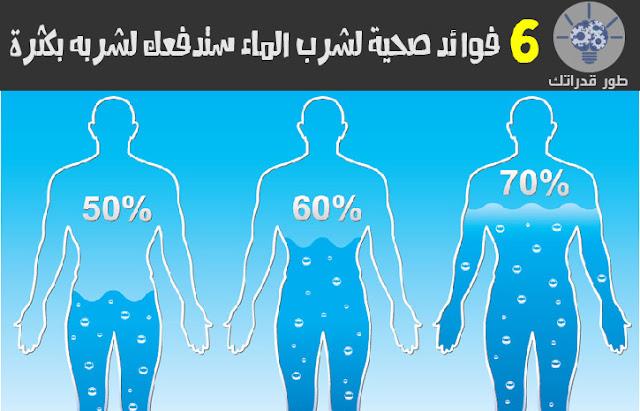 6 فوائد صحية لشرب الماء ستدفعك لشربه بكثرة
