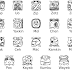 The Mayan Zodiac Symbols and Names – Which One Are You?