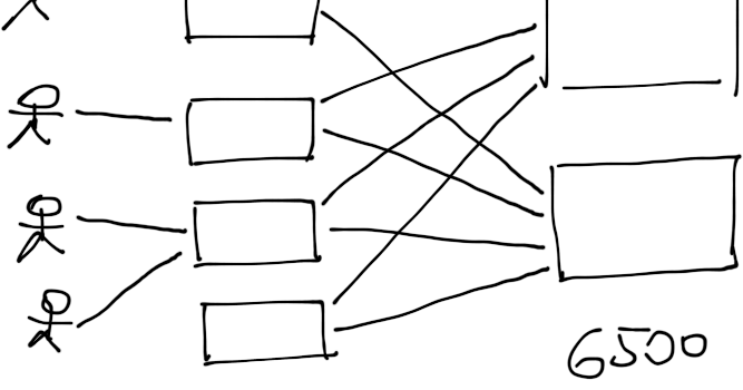 L2 or L3 switching in campus networks? « ipSpace.net blog