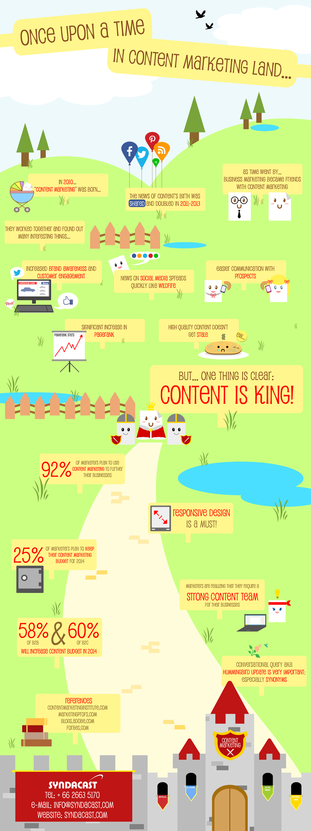Once Upon A Time in #ContentMarketing Land - #infographic #socialmedia