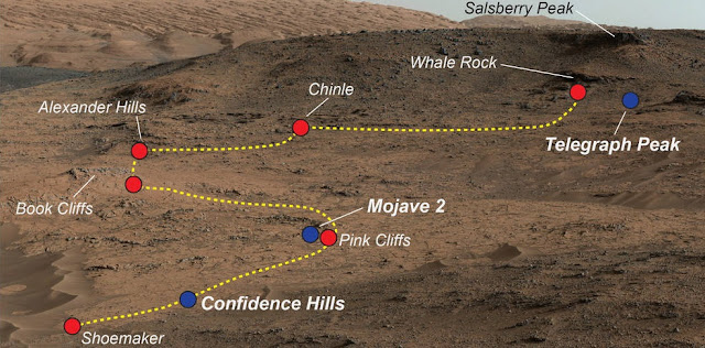 "NASA's Curiosity Mars rover examined a mudstone outcrop area called ""Pahrump Hills"" on lower Mount Sharp, in 2014 and 2015. This view shows locations of some targets the rover studied there. The blue dots indicate where drilled samples of powdered rock were collected for analysis. Credits: NASA/JPL-Caltech/MSSS"