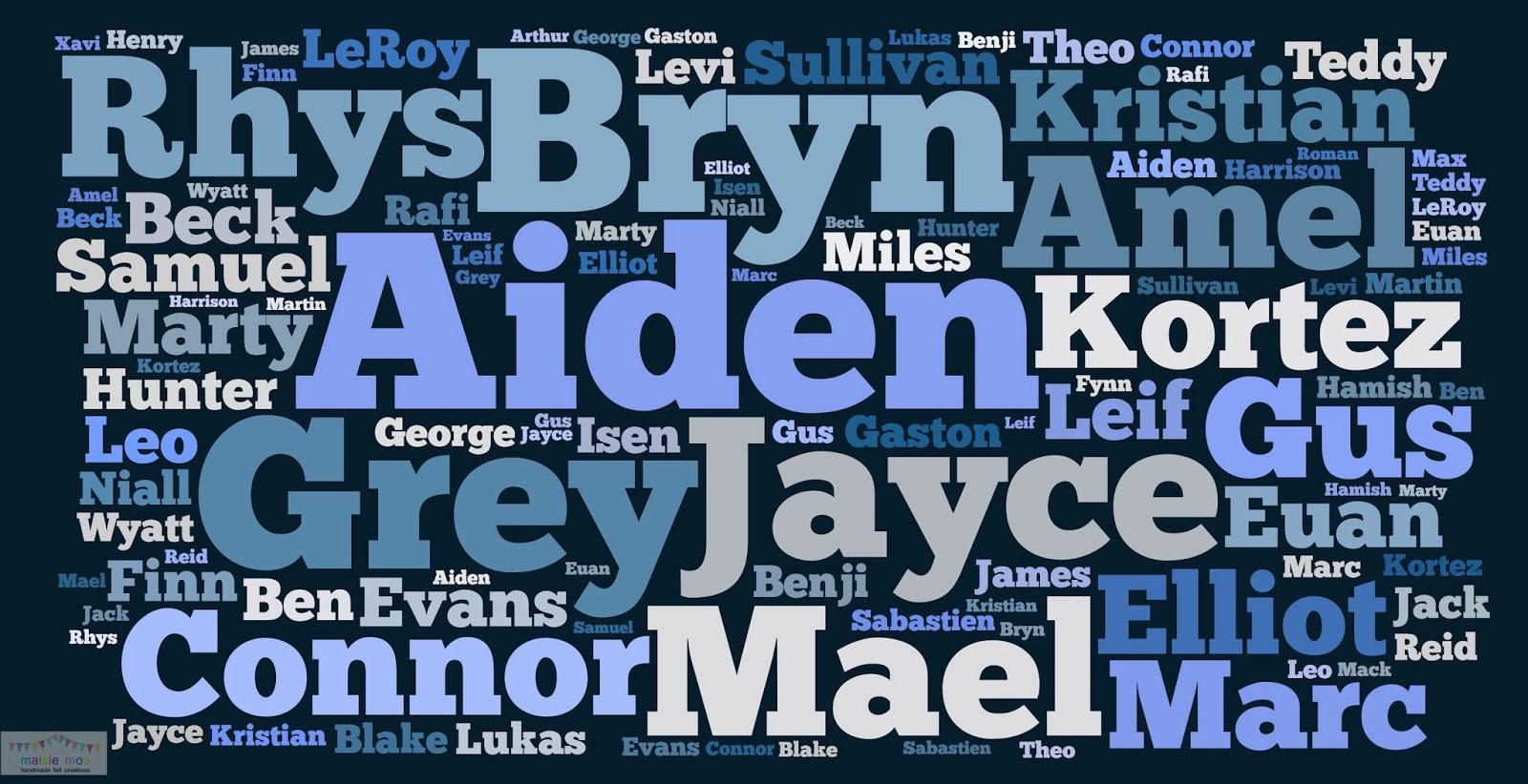 Italian Boy Name: Baby Names By Maisie Moo