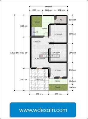 Desain rumah minimalis  di lahan 6x12 1 lantai