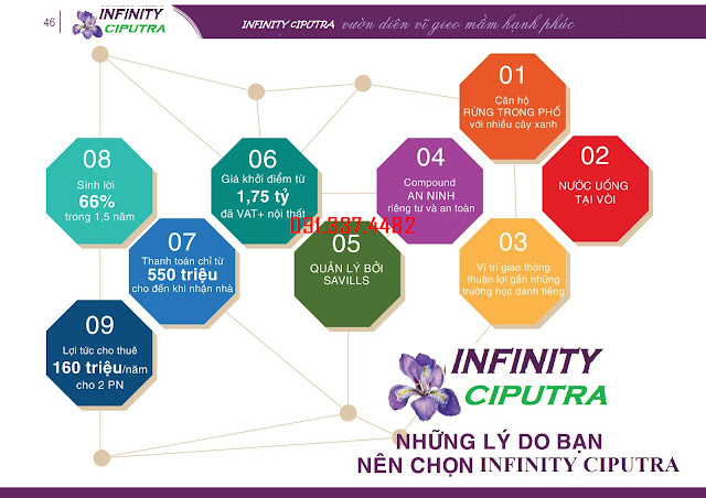 Infinity Ciputra Tây Hồ - dự án thành phố xanh thu nhỏ