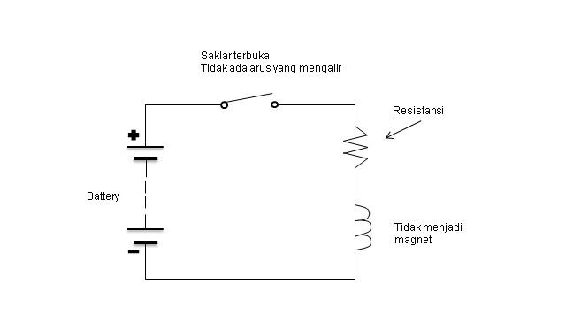 cara kerja induktor