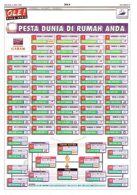WORLD CUP 1998 SCHEDULE SCHEME
