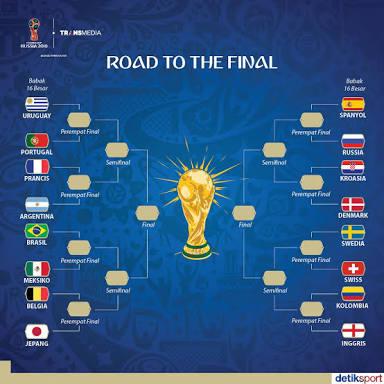Persipura, Piala Dunia, dan Nasionalisme Kita