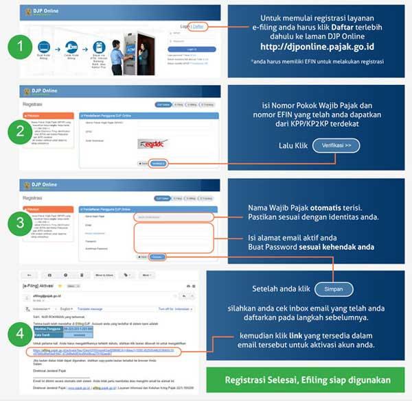 langkah-langkah mendaftar DJP Online