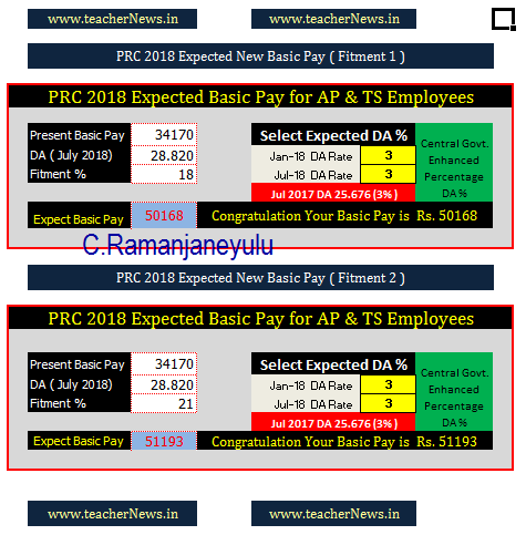 11th PRC 2018 Expected New Basic Pay Calculation with Different Fitment Software for AP TS Employees