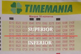 Sistema para ganhar na Timemania
