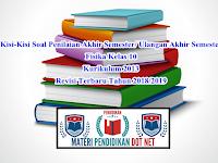 Kisi-Kisi Soal Penilaian Akhir Semester/ Ulangan Akhir Semester Fisika Kelas 10 Kurikulum 2013 Revisi Terbaru Tahun 2018/2019