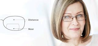 Benjamin Franklin Penemu Bifocals (Lensa Kacamata)
