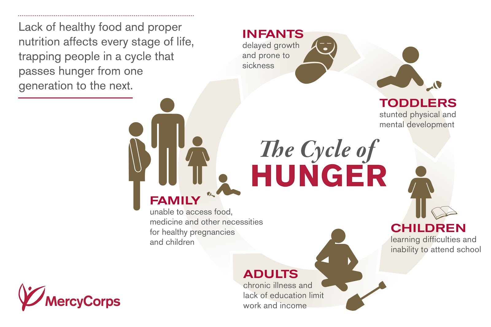 Causes of childhood obesity essay