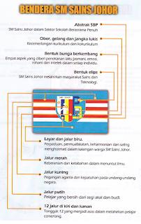 Bendera SM Sains Johor