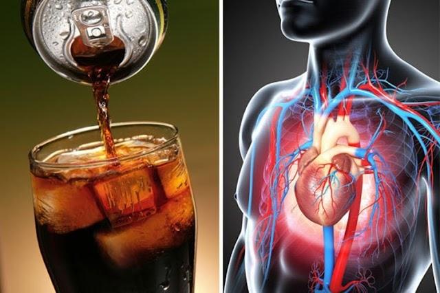 Cuaca Panas Paling Yummy Minum Soda Dingin, Tapi Banyak Orang Tidak Tahu Ini Yang Terjadi Pada Tubuh