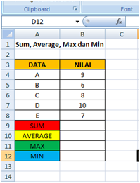 Mengenal Rumus Sum, Average, Max dan Min di Microsoft Excel