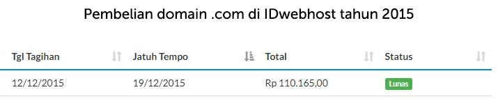 Pembelian domain .com di IDwebhost tahun 2015
