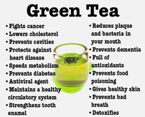 green tea health benefits jjbjorkman.blogspot.com