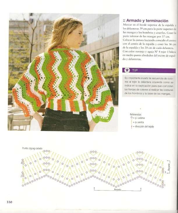 Bonito Patrón De Crochet Zigzag Motivo - Ideas de Patrones de ...