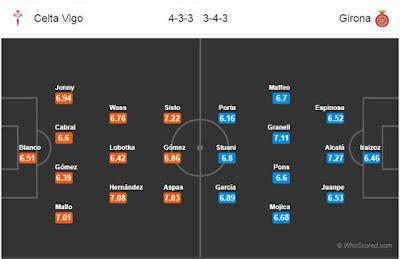 Nhận định, soi kèo nhà cái Celta Vigo vs Girona