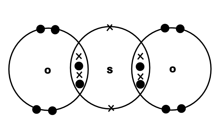 dot and cross diagram silicon dioxide