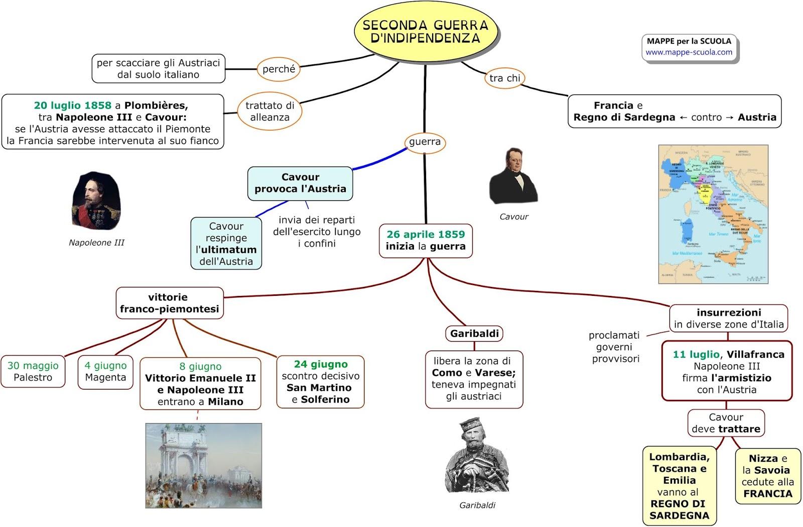 Mappe Per La Scuola Seconda Guerra Dindipendenza
