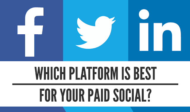 Facebook, LinkedIn, Or Twitter - Which Platform Is Best For Your Paid Social? - #Infographic